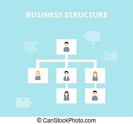 Business structure and hierarchy of company vector illustration. Management  concept.