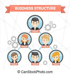 Business structure concept.