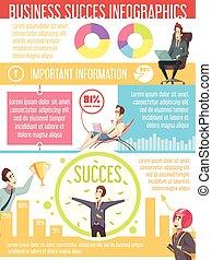 Business Success Cartoon Infographic Poster