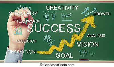 Business success concept on chalkboard - Hand drawing...