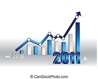 2010 to 2011 Success Business graph with a white background. vector file available
