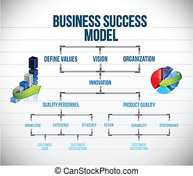 Business success model chart and graphs illustration design