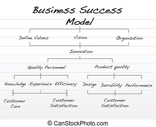 Business success model. vector file available.
