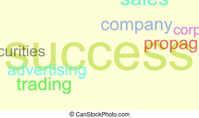 Business success motivation loop