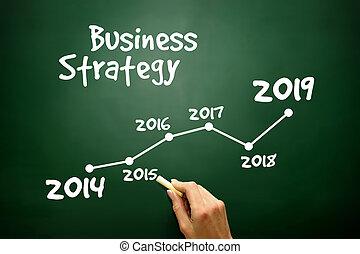 business, tableau noir, timeline, stratégie, écriture, concept