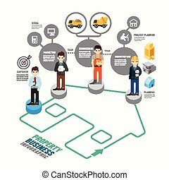 Business target board game line concept infographic step to property success,vector illustration