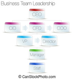 Business Team Leadership Chart - An image of a business team...