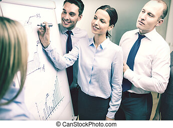 business team with flip board having discussion
