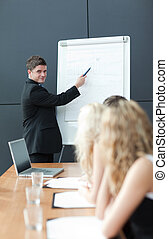 Business teamwork With man giving presentation
