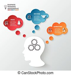 Business thinking infographics template.