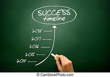 business, timeline, concept, stratégie, écriture, bl, reussite