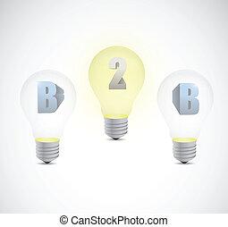 business to business light bulb illustration