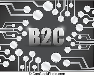 business to consumer circuit boards illustration