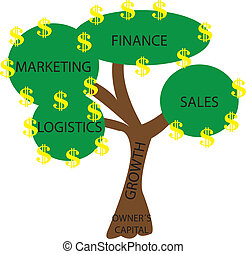 Business Tree