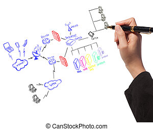 business woman drawing a security plan for a firewall system