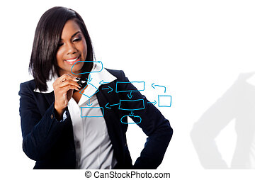 Business woman drawing concept flow chart