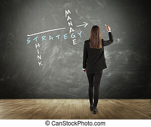 Business Woman Drawing Strategies on Chalkboard