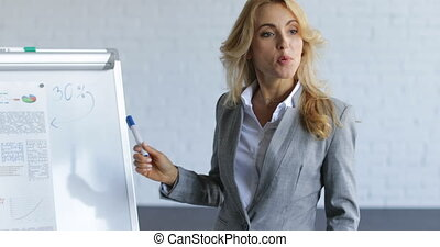 Business Woman Leading Presentation While Businesspeople...