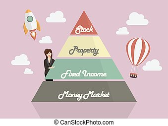 Business woman presenting the Pyramid chart of asset allocation