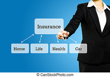 business woman write Insurance concept