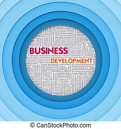 Business word cloud for business and finance concept, Communication