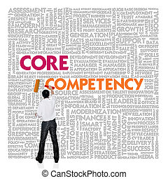 Business word cloud for business and finance concept, Core Competency