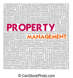 Business word cloud for business and finance concept, Property management