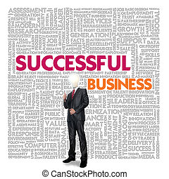 Business word cloud for business and finance concept, Successful