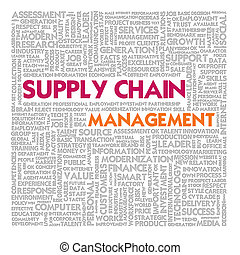 Business word cloud for business and finance concept, supply chain
