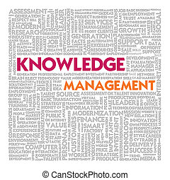 Business word cloud for business concept, Knowledge Management