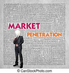 Business word cloud for business concept, Market Penetration