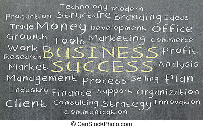 Business word cloud written