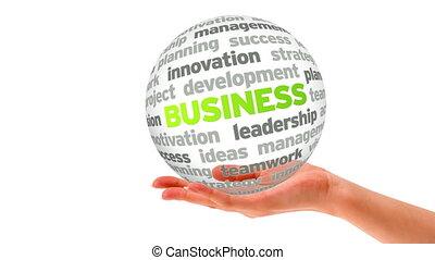 Business Word Sphere