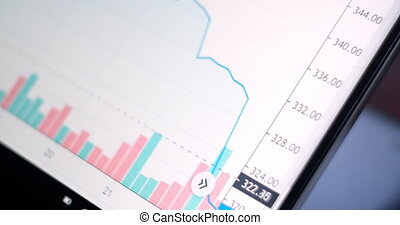 Businessman analyzes sales market. Back view of Stockbroker is working with financial market at night office. Business Quotes Screen Loop. Financial trading chart at digital display.