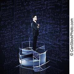 Businessman and formulas