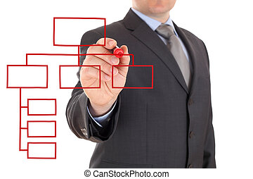businessman and organization chart on a white board