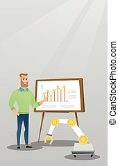 Businessman and robot giving business presentation