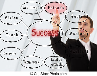 businessman and the concept of success