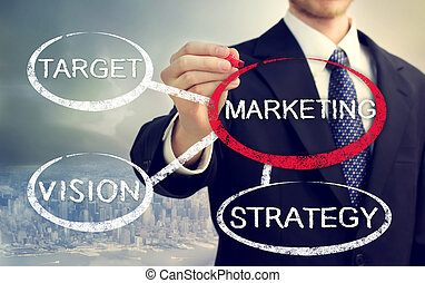 Businessman circling a marketing bubble connected to target, vision and strategy