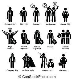 A set of human stick figure representing entrepreneur, start-up, founder, co-founder, female CEO, angel investor, venture capitalist, vulture capitalist, banker, friends and relatives, spy, savior, competitors, and consumer.