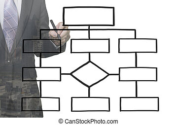 Businessman draw the blank organization chart
