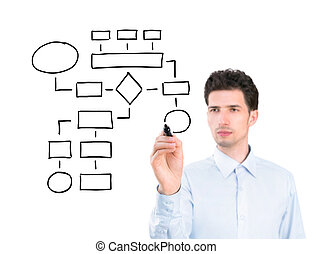 Businessman drawing a flowchart - Portrait of a young ...