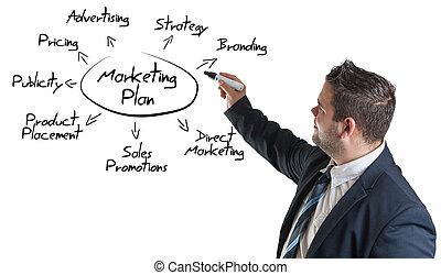marketing plan - businessman drawing a marketing plan on a ...