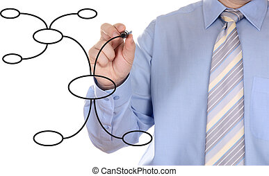 businessman drawing an organization chart