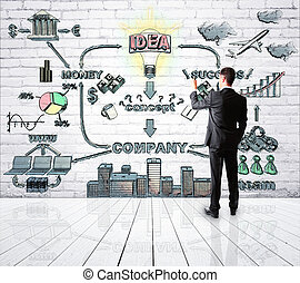 businessman drawing business plan