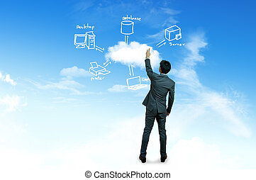 Businessman drawing cloud for business concept, Cloud computing