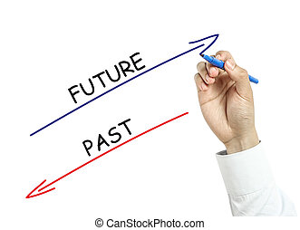 Businessman drawing future or past concept