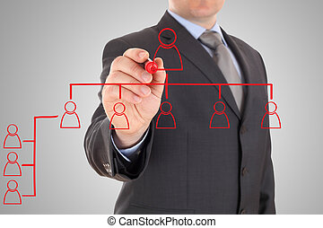 Businessman drawing organizational chart