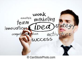 businessman drawing plan