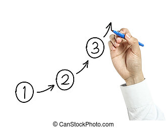 Businessman is drawing steps or plans concept with blue marker on transparent board isolated on white background.